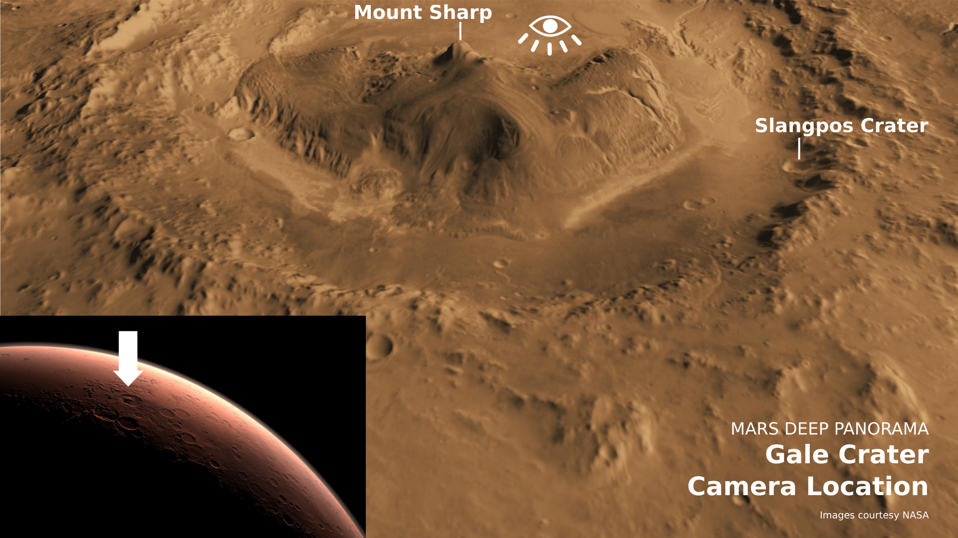 Mars panorama context images